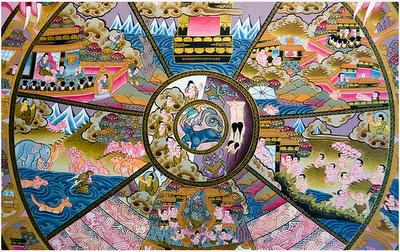 Культура Древней Индии. Колесо Сансары